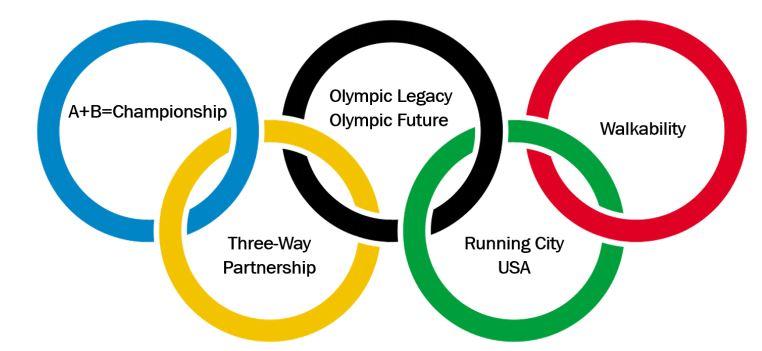 Behind the Winning Bid to Bring the U.S. Olympic Team Trials – Marathon to Atlanta